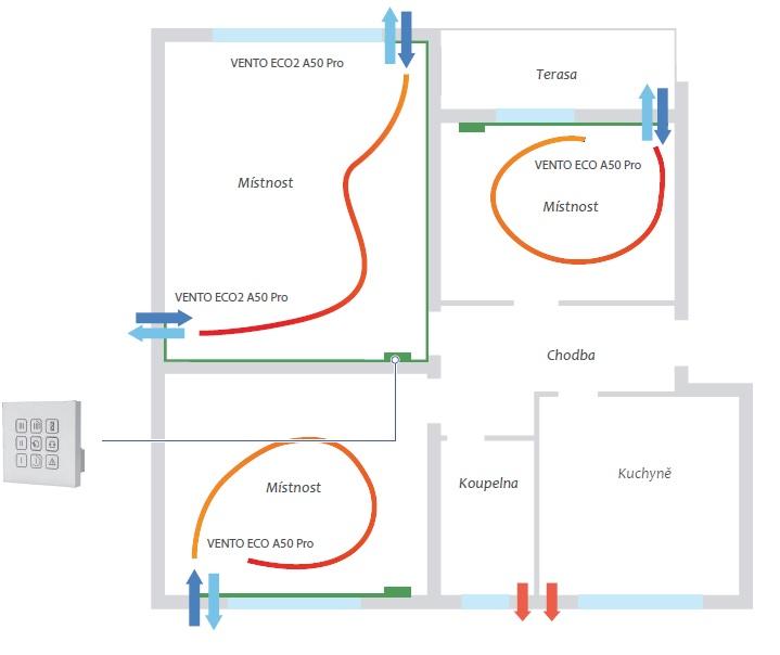 návrh lokální rekuperace v bytě 3+1